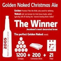 Jacobsen Golden Naked Christmas Ale